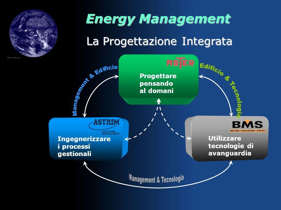 Energy Management I Benefici Indotti Comfort negli ambienti di lavoro Tutela legale Qualità della Vita Efficienza ed Economia