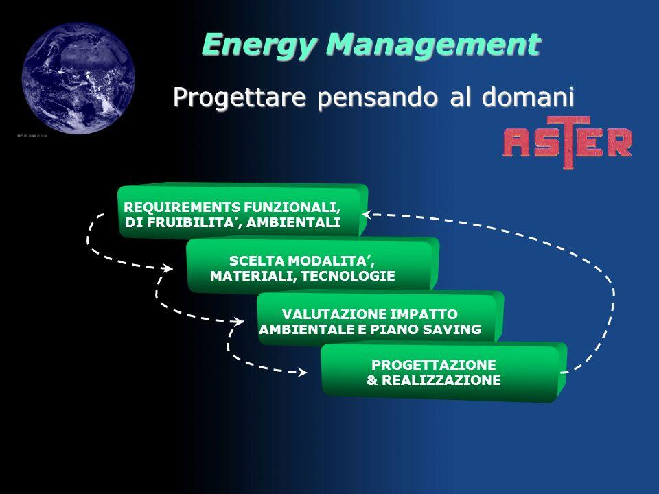 Energy Management Progettare pensando al domani Utilizzare tecnologie di avanguardia Ingegnerizzare i processi gestionali La Progettazione Integrata