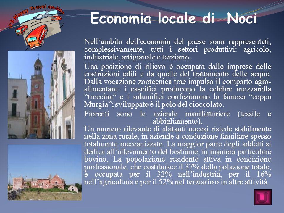Nellambito dell'economia del paese sono rappresentati, complessivamente, tutti i settori produttivi: agricolo, industriale, artigianale e terziario. U