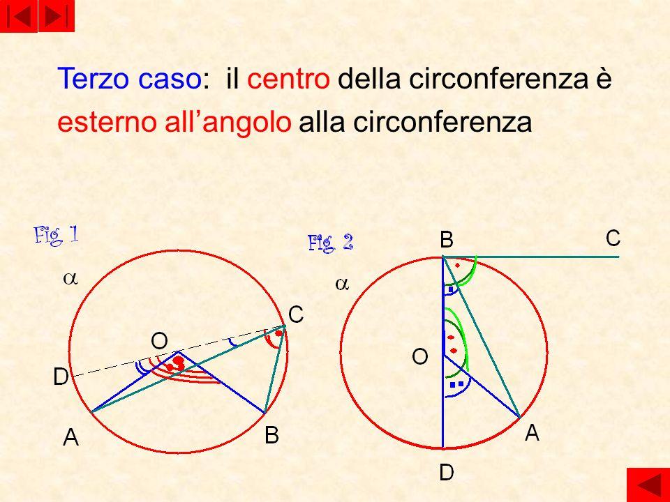 Terzo caso: il centro della circonferenza è esterno allangolo alla circonferenza