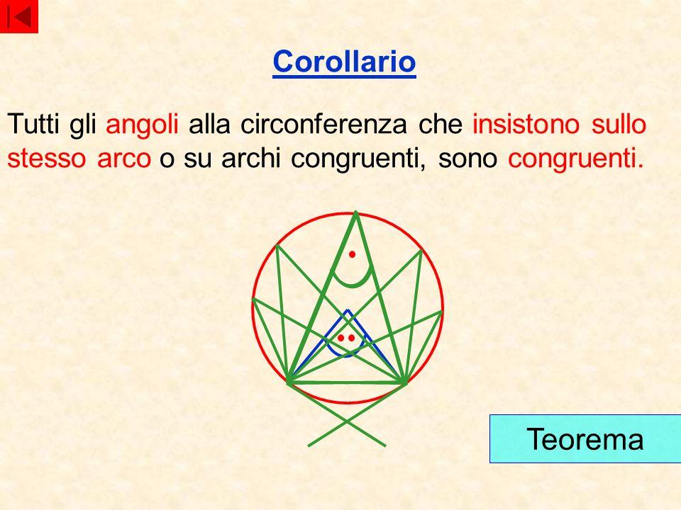 Corollario Tutti gli angoli alla circonferenza che insistono sullo stesso arco o su archi congruenti, sono congruenti. Teorema
