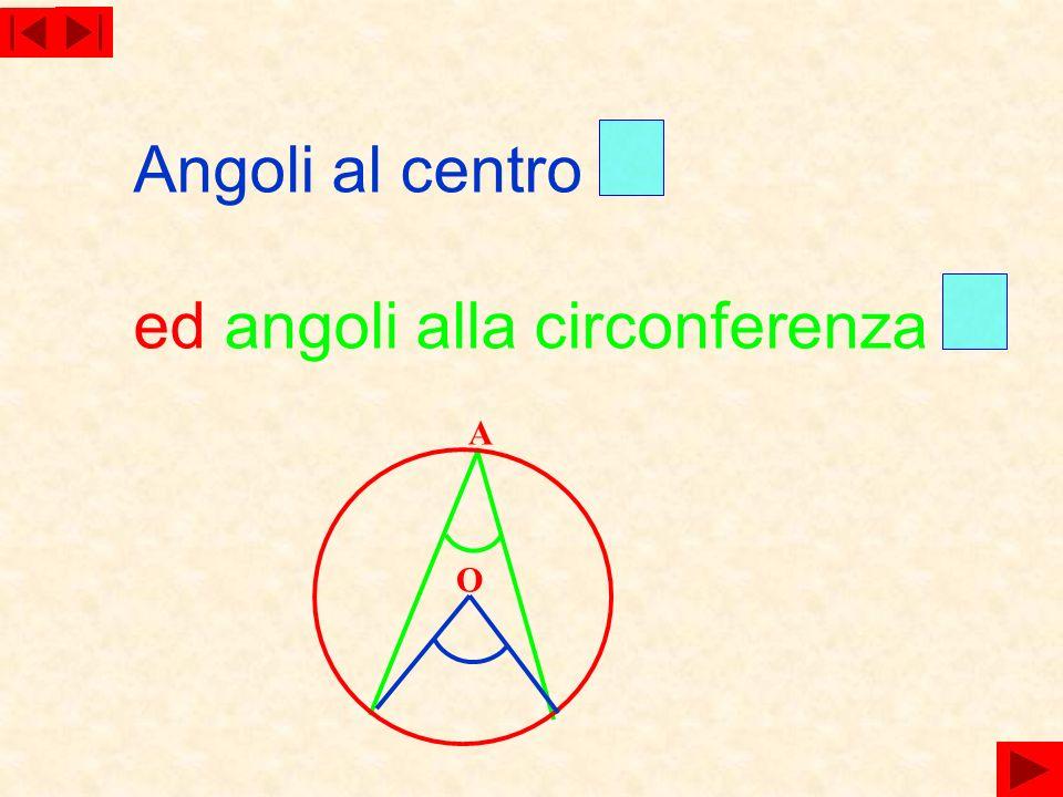 Langolo al centro è langolo che giace nel piano della circonferenza e ha il vertice nel suo centro.