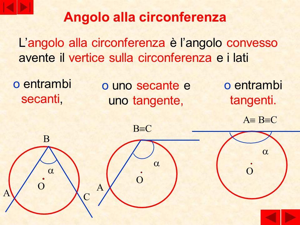 Langolo alla circonferenza è langolo convesso avente il vertice sulla circonferenza e i lati Angolo alla circonferenza O A C B O A B C O A B C o uno s