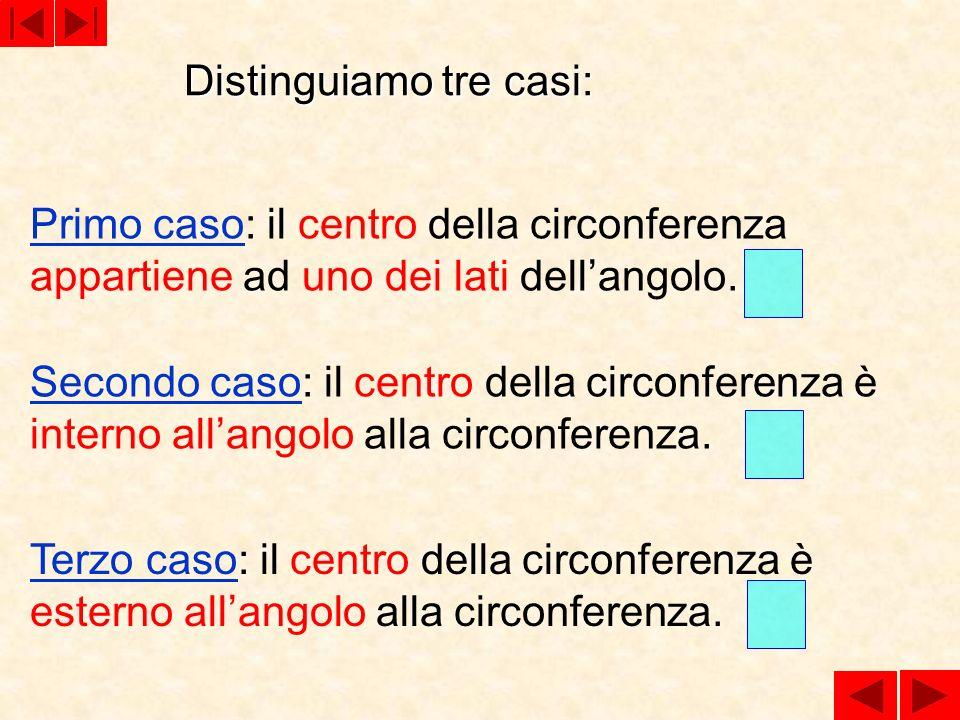 Terzo casocaso: il centro della circonferenza è esterno allangolo alla circonferenza. Distinguiamo tre casi: Primo casocaso: il centro della circonfer
