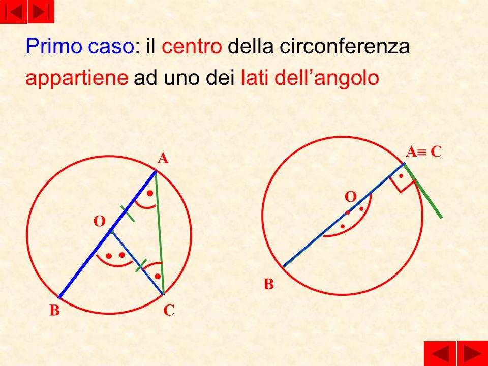 Primo caso: il centro della circonferenza appartiene ad uno dei lati dellangolo BC O A O A C B