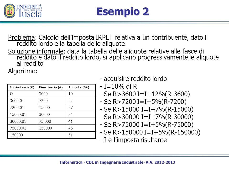 Esempio 2 Problema: Calcolo dellimposta IRPEF relativa a un contribuente, dato il reddito lordo e la tabella delle aliquote Soluzione informale: data la tabella delle aliquote relative alle fasce di reddito e dato il reddito lordo, si applicano progressivamente le aliquote al reddito Algoritmo: - acquisire reddito lordo - I=10% di R - Se R>3600 I=I+12%(R-3600) - Se R>7200 I=I+5%(R-7200) - Se R>15000 I=I+7%(R-15000) - Se R>30000 I=I+7%(R-30000) - Se R>75000 I=I+5%(R-75000) - Se R>150000 I=I+5%(R-150000) - I è limposta risultante Informatica - CDL in Ingegneria Industriale- A.A.