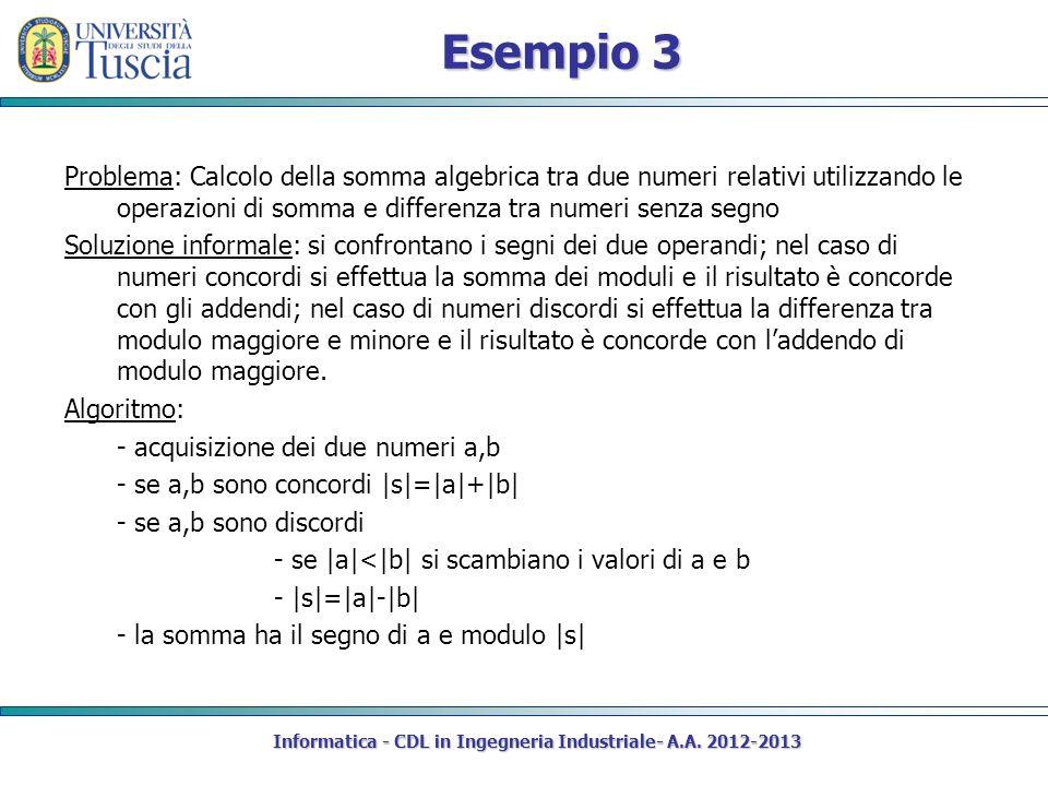 Esempio 3 Problema: Calcolo della somma algebrica tra due numeri relativi utilizzando le operazioni di somma e differenza tra numeri senza segno Soluzione informale: si confrontano i segni dei due operandi; nel caso di numeri concordi si effettua la somma dei moduli e il risultato è concorde con gli addendi; nel caso di numeri discordi si effettua la differenza tra modulo maggiore e minore e il risultato è concorde con laddendo di modulo maggiore.