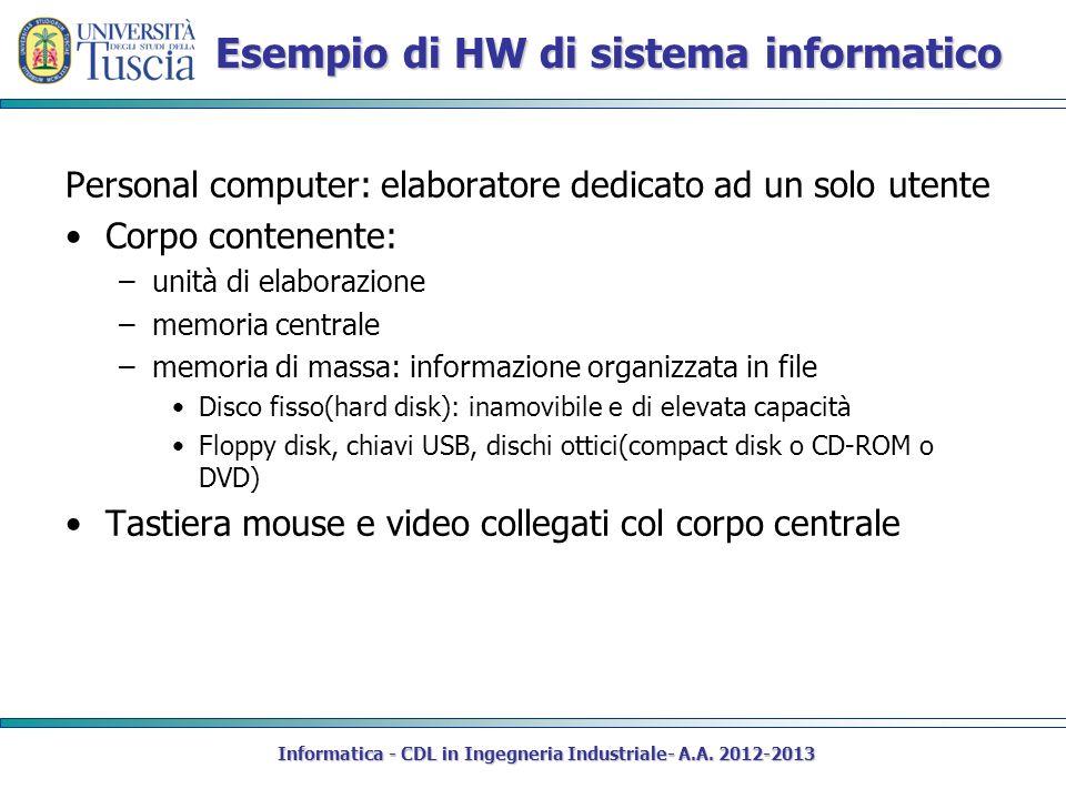 Esempio di HW di sistema informatico Personal computer: elaboratore dedicato ad un solo utente Corpo contenente: –unità di elaborazione –memoria centr