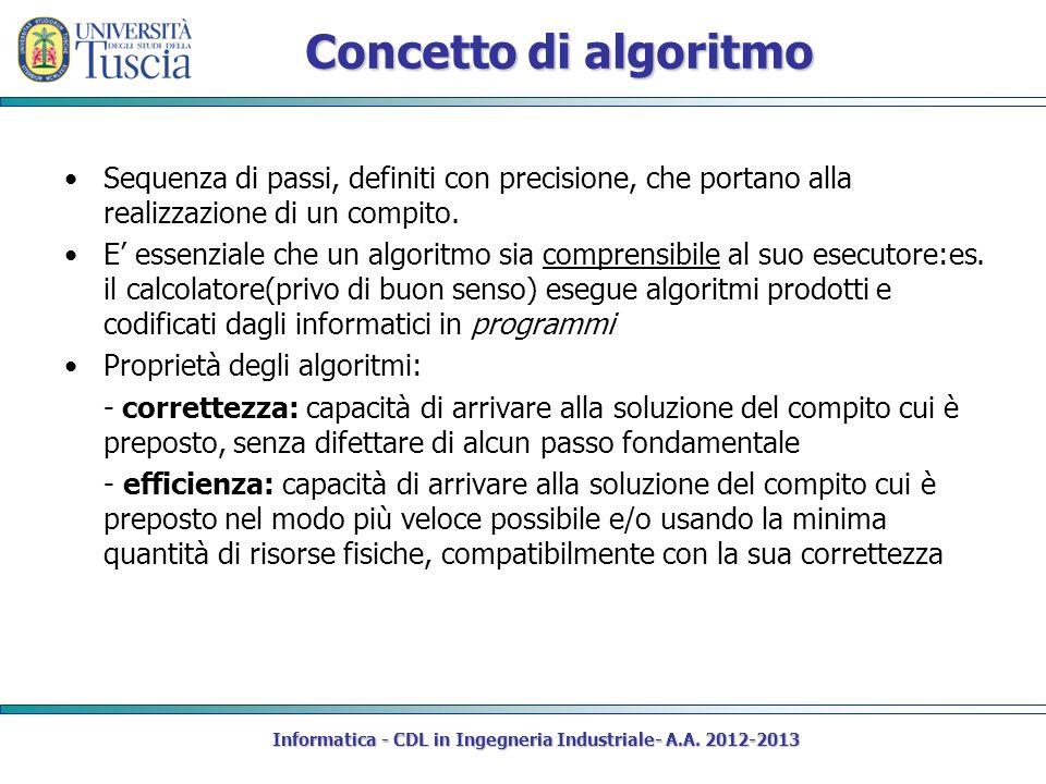 Concetto di algoritmo Sequenza di passi, definiti con precisione, che portano alla realizzazione di un compito.