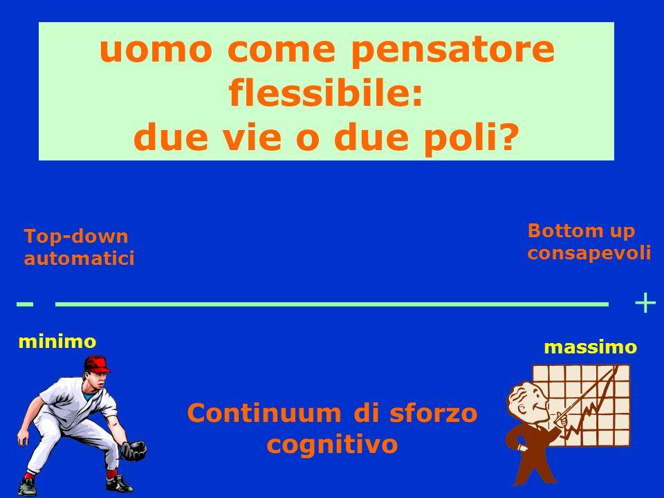 + Continuum di sforzo cognitivo minimo massimo Top-down automatici Bottom up consapevoli