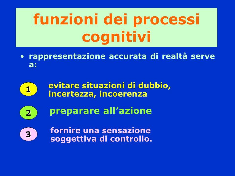funzioni dei processi cognitivi rappresentazione accurata di realtà serve a: 1 2 3 evitare situazioni di dubbio, incertezza, incoerenza preparare alla