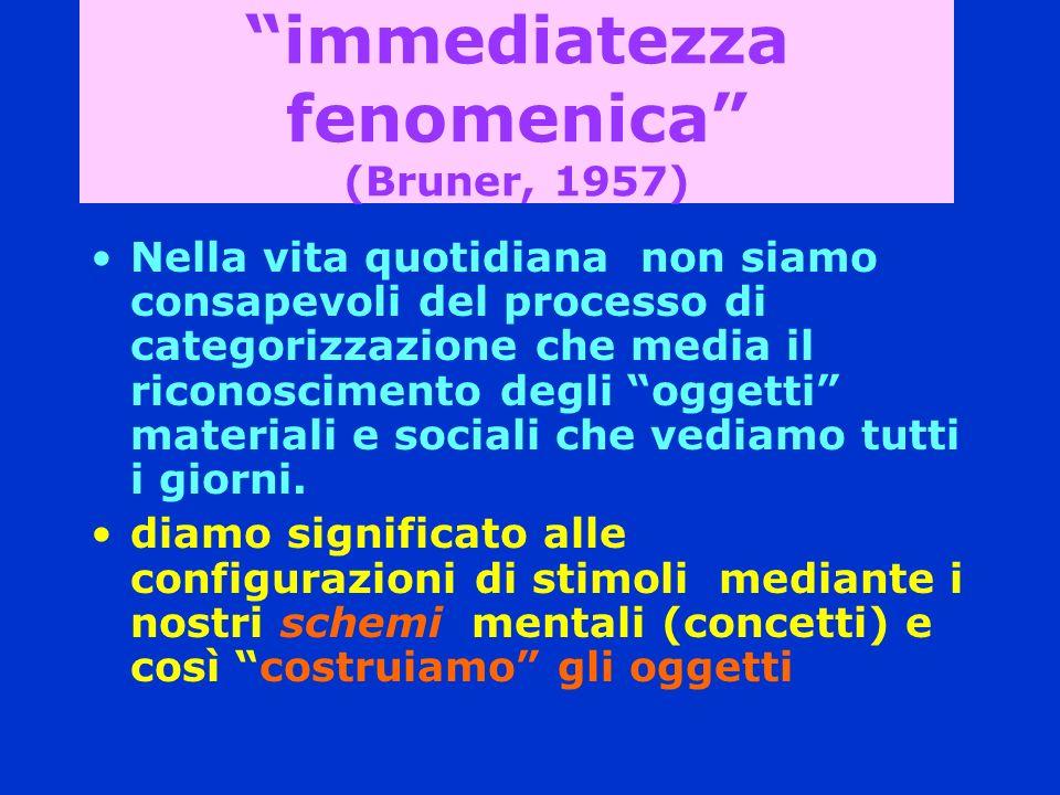 immediatezza fenomenica (Bruner, 1957) Nella vita quotidiana non siamo consapevoli del processo di categorizzazione che media il riconoscimento degli
