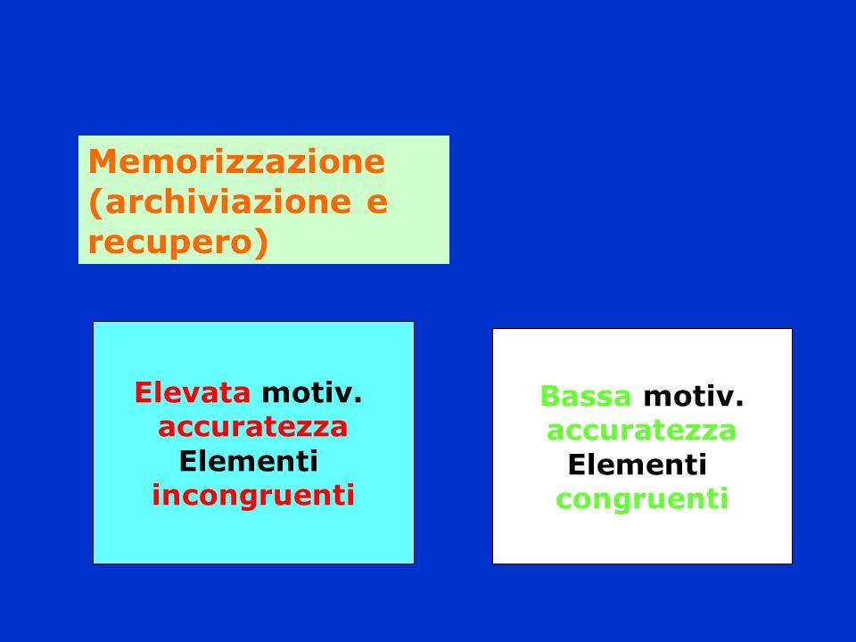 Elevata motiv. accuratezza Elementi incongruenti Bassa motiv. accuratezza Elementi congruenti Memorizzazione (archiviazione e recupero)