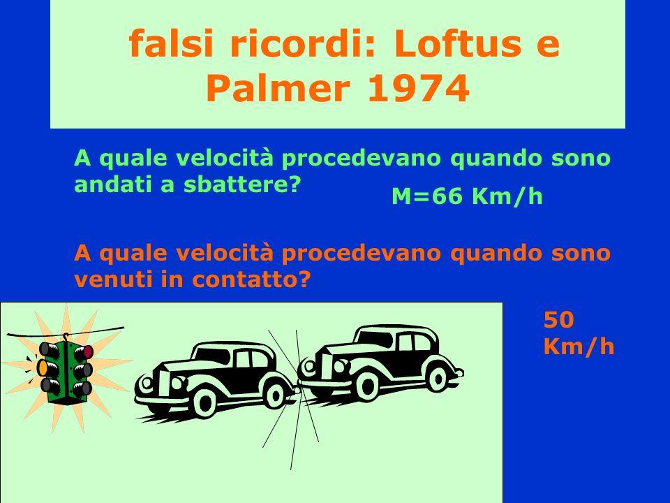 falsi ricordi: Loftus e Palmer 1974 A quale velocità procedevano quando sono andati a sbattere? A quale velocità procedevano quando sono venuti in con
