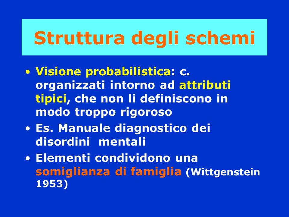 Visione probabilistica: c. organizzati intorno ad attributi tipici, che non li definiscono in modo troppo rigoroso Es. Manuale diagnostico dei disordi
