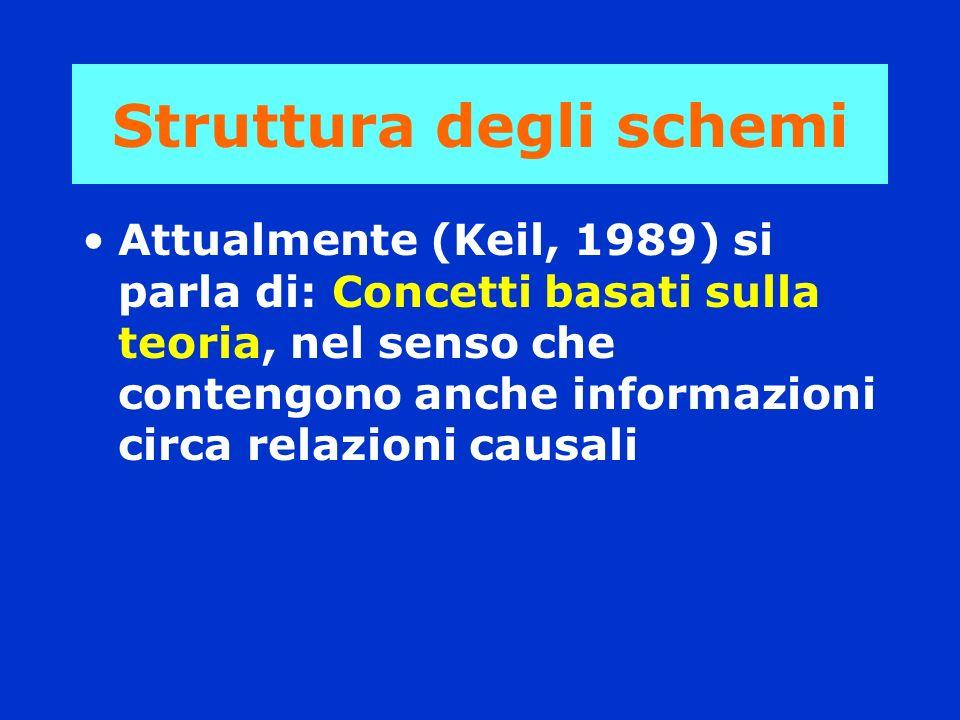 Attualmente (Keil, 1989) si parla di: Concetti basati sulla teoria, nel senso che contengono anche informazioni circa relazioni causali Struttura degl