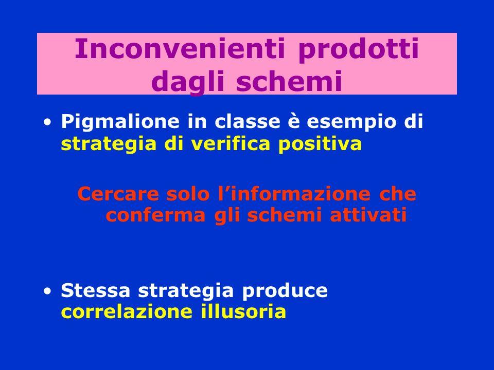 Pigmalione in classe è esempio di strategia di verifica positiva Cercare solo linformazione che conferma gli schemi attivati Stessa strategia produce