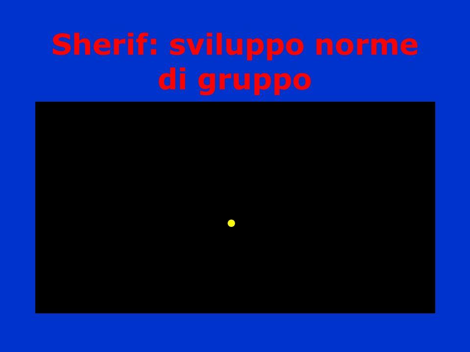 Sherif: sviluppo norme di gruppo