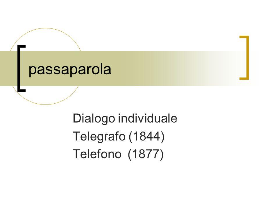 passaparola Dialogo individuale Telegrafo (1844) Telefono (1877)