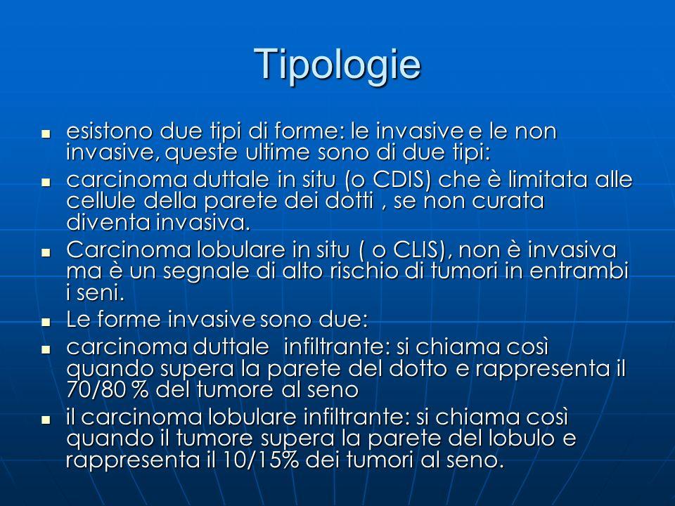 Tipologie esistono due tipi di forme: le invasive e le non invasive, queste ultime sono di due tipi: esistono due tipi di forme: le invasive e le non