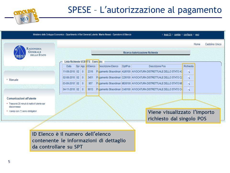 5 SPESE – Lautorizzazione al pagamento ID Elenco è il numero dellelenco contenente le informazioni di dettaglio da controllare su SPT Viene visualizza