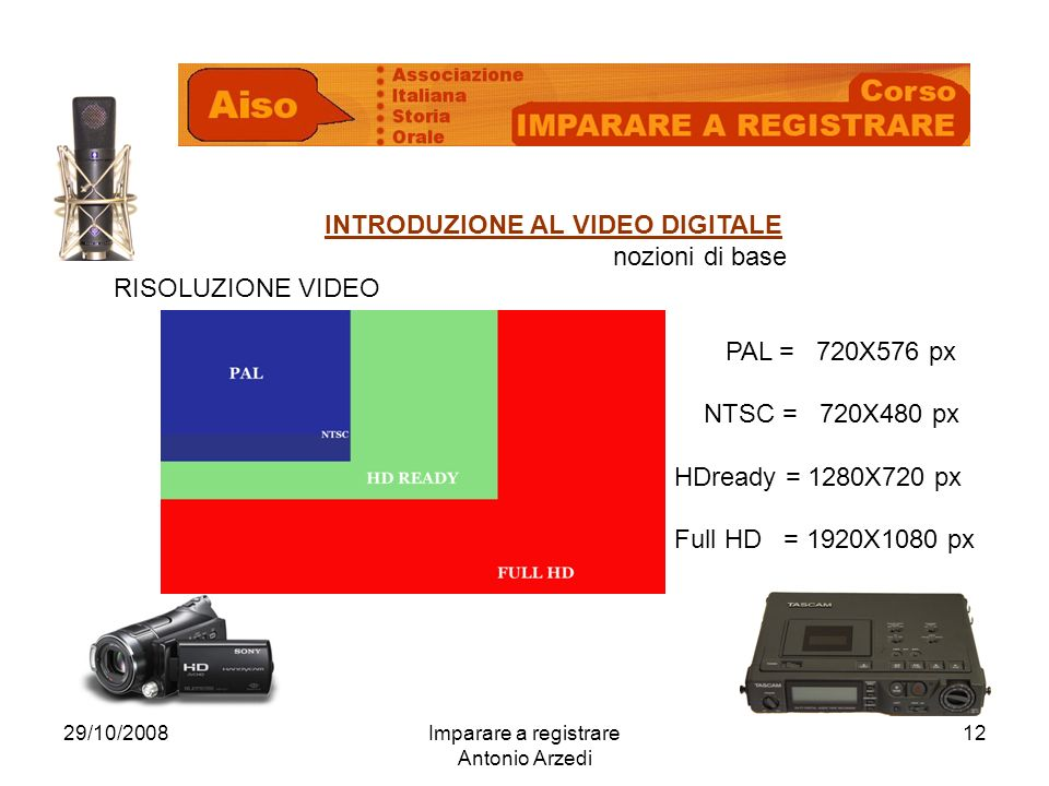 29/10/2008Imparare a registrare Antonio Arzedi 12 INTRODUZIONE AL VIDEO DIGITALE nozioni di base RISOLUZIONE VIDEO PAL = 720X576 px NTSC = 720X480 px HDready = 1280X720 px Full HD = 1920X1080 px