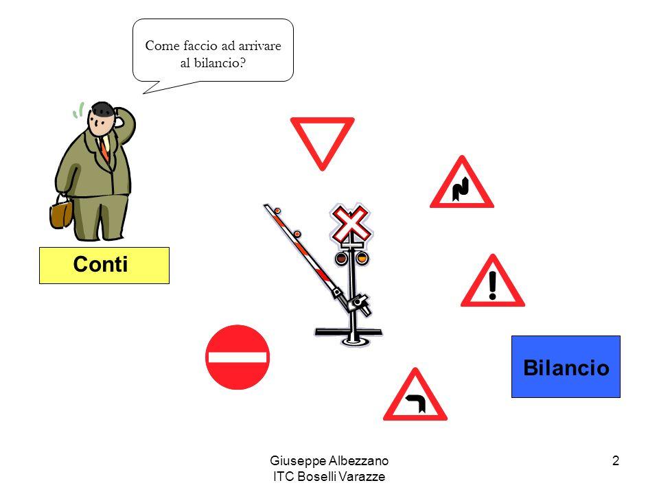 Giuseppe Albezzano ITC Boselli Varazze 2 Conti Bilancio Come faccio ad arrivare al bilancio?