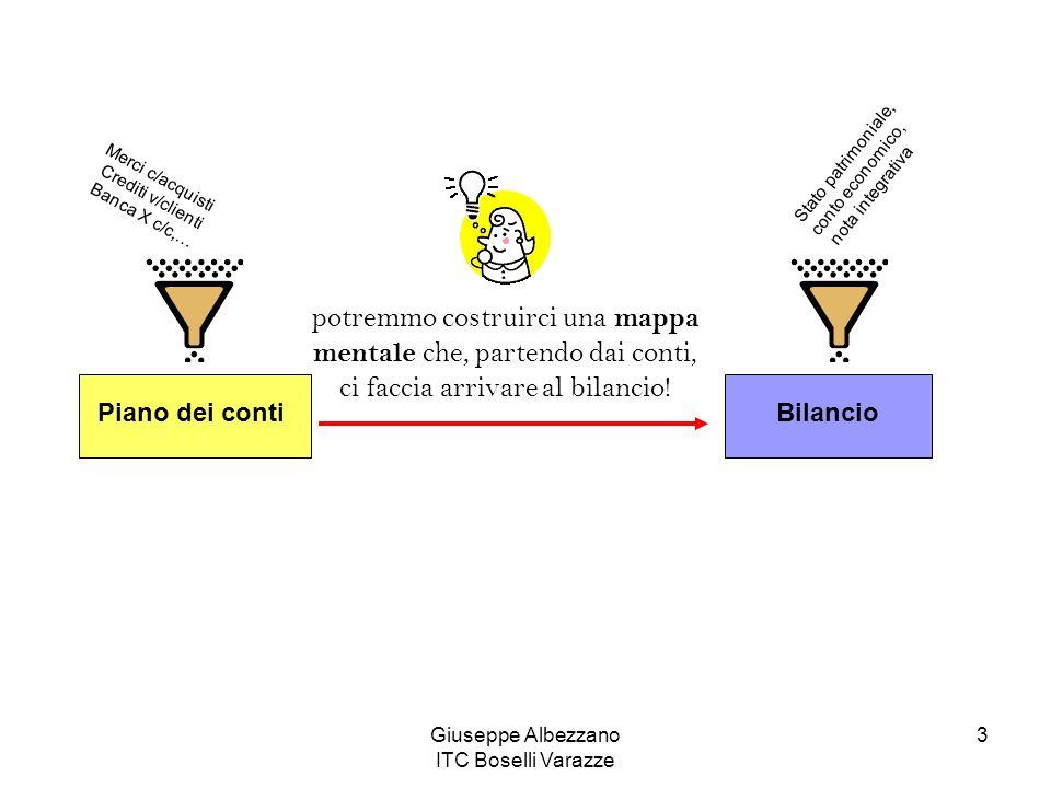 Giuseppe Albezzano ITC Boselli Varazze 3 Piano dei contiBilancio Merci c/acquisti Crediti v/clienti Banca X c/c,… Stato patrimoniale, conto economico,