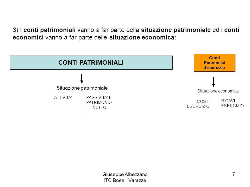Giuseppe Albezzano ITC Boselli Varazze 7 3) I conti patrimoniali vanno a far parte della situazione patrimoniale ed i conti economici vanno a far part
