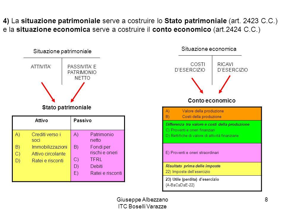 Giuseppe Albezzano ITC Boselli Varazze 8 4) La situazione patrimoniale serve a costruire lo Stato patrimoniale (art. 2423 C.C.) e la situazione econom