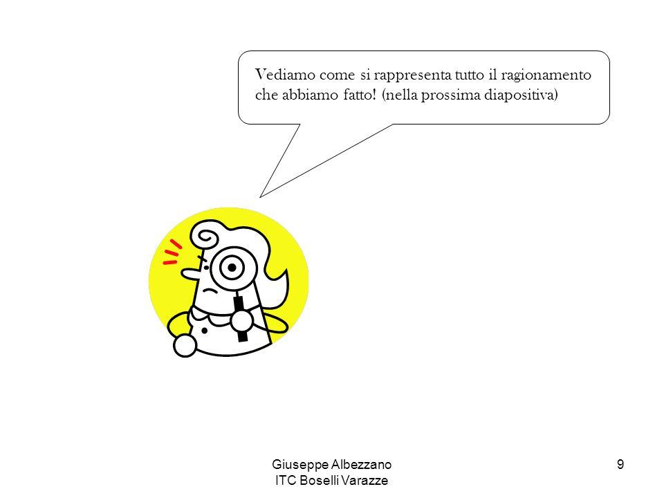 Giuseppe Albezzano ITC Boselli Varazze 9 Vediamo come si rappresenta tutto il ragionamento che abbiamo fatto! (nella prossima diapositiva)