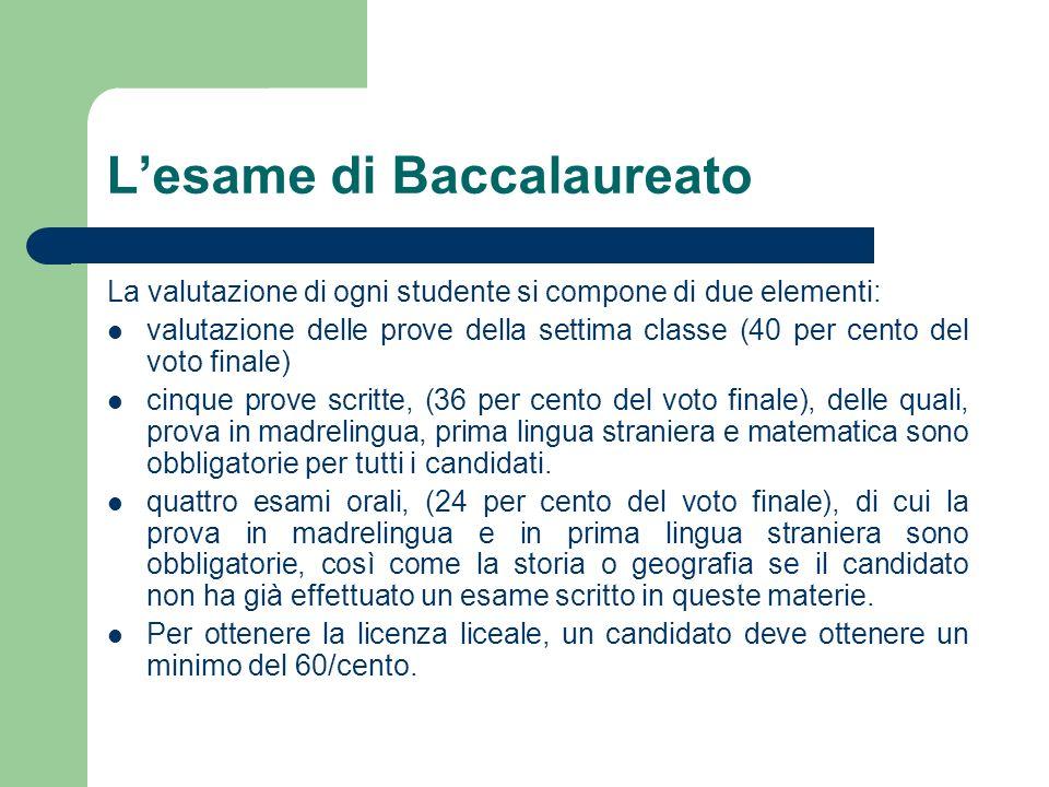 Lesame di Baccalaureato La valutazione di ogni studente si compone di due elementi: valutazione delle prove della settima classe (40 per cento del vot