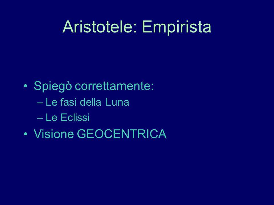 Aristotele: Empirista Spiegò correttamente: –Le fasi della Luna –Le Eclissi Visione GEOCENTRICA