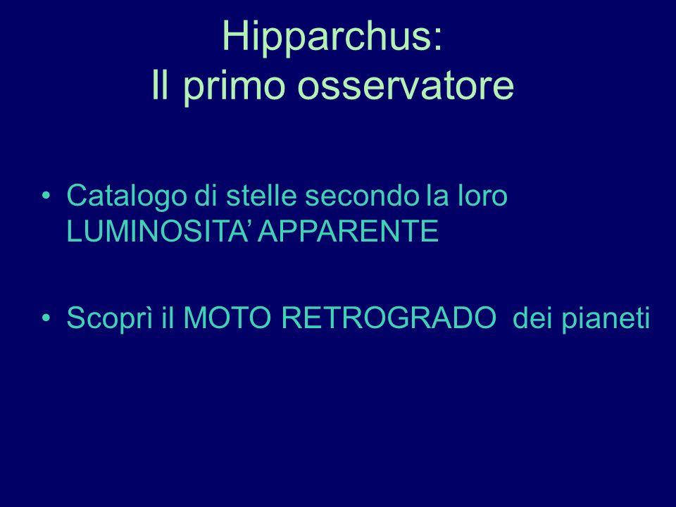 Hipparchus: Il primo osservatore Catalogo di stelle secondo la loro LUMINOSITA APPARENTE Scoprì il MOTO RETROGRADO dei pianeti