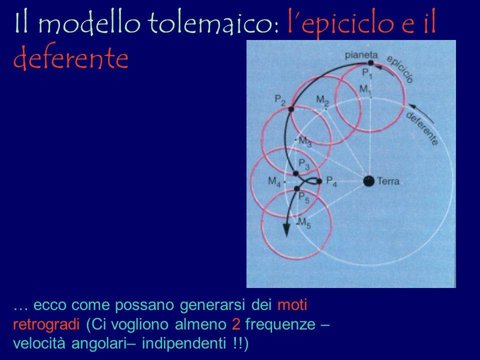 Il modello tolemaico: lepiciclo e il deferente … ecco come possano generarsi dei moti retrogradi (Ci vogliono almeno 2 frequenze – velocità angolari–