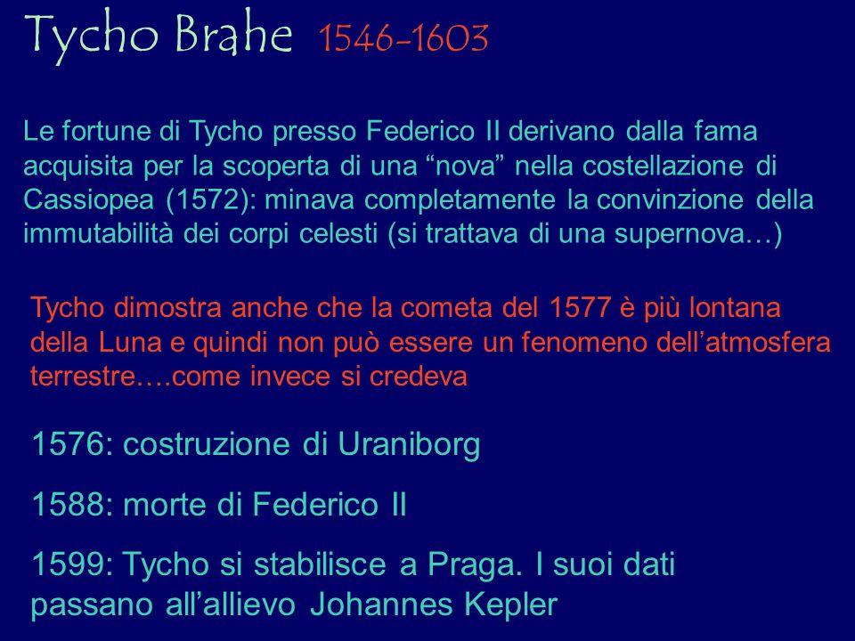 Tycho Brahe 1546-1603 Le fortune di Tycho presso Federico II derivano dalla fama acquisita per la scoperta di una nova nella costellazione di Cassiope
