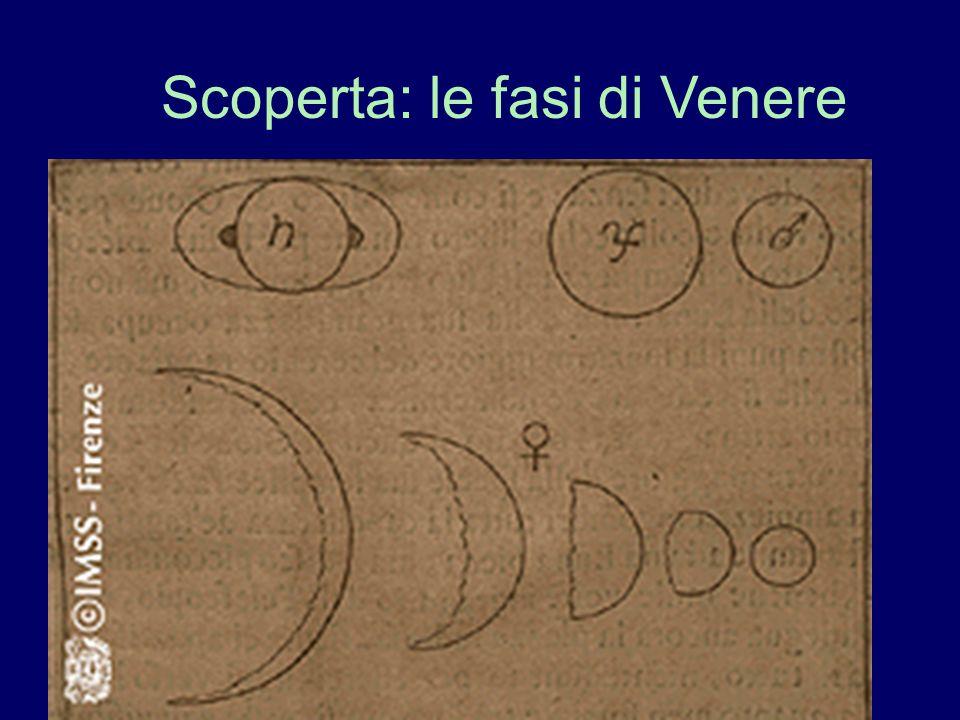 Scoperta: le fasi di Venere