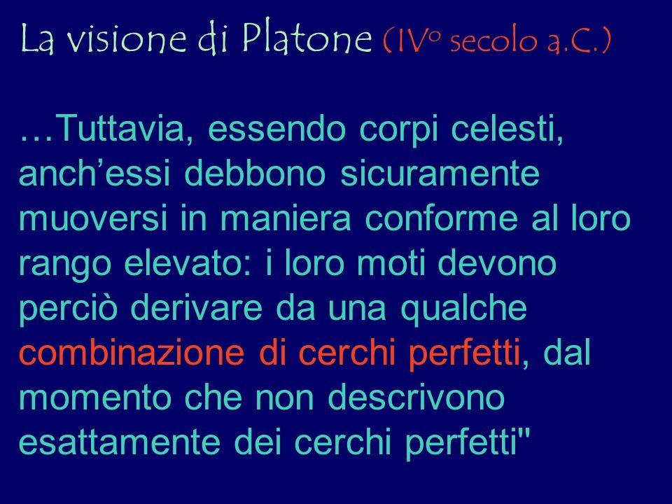 La visione di Platone (IV o secolo a.C.) …Tuttavia, essendo corpi celesti, anchessi debbono sicuramente muoversi in maniera conforme al loro rango ele