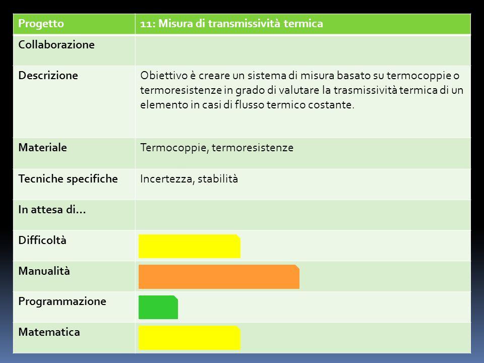 Progetto11: Misura di transmissività termica Collaborazione DescrizioneObiettivo è creare un sistema di misura basato su termocoppie o termoresistenze