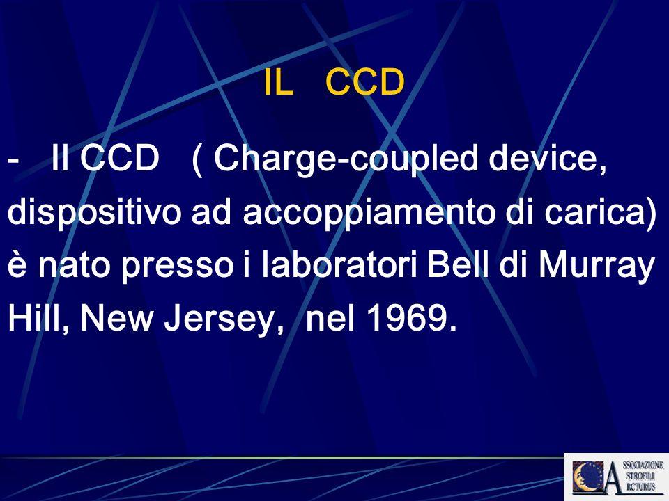 IL CCD - Il CCD ( Charge-coupled device, dispositivo ad accoppiamento di carica) è nato presso i laboratori Bell di Murray Hill, New Jersey, nel 1969.