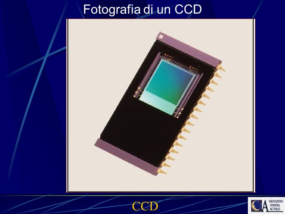 Fotografia di un CCD CCD