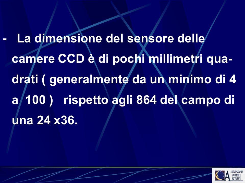 - La dimensione del sensore delle camere CCD è di pochi millimetri qua- drati ( generalmente da un minimo di 4 a 100 ) rispetto agli 864 del campo di