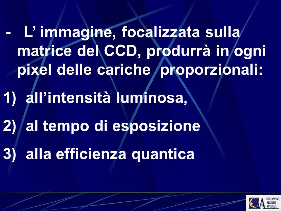 - L immagine, focalizzata sulla matrice del CCD, produrrà in ogni pixel delle cariche proporzionali: 1) allintensità luminosa, 2) al tempo di esposizi