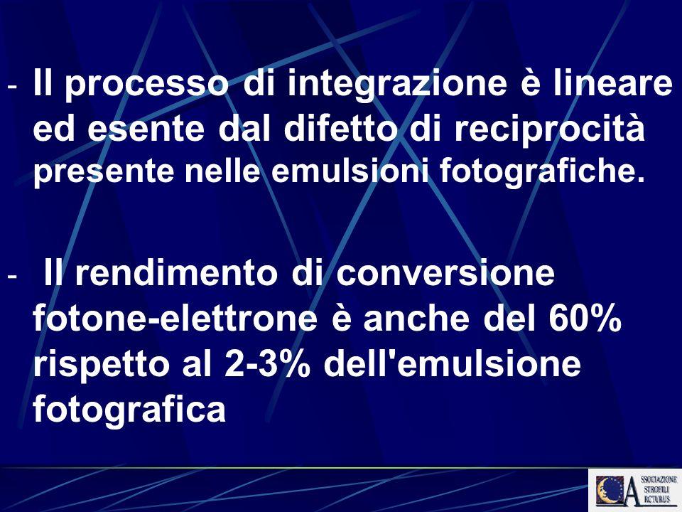- Il processo di integrazione è lineare ed esente dal difetto di reciprocità presente nelle emulsioni fotografiche. - Il rendimento di conversione fot