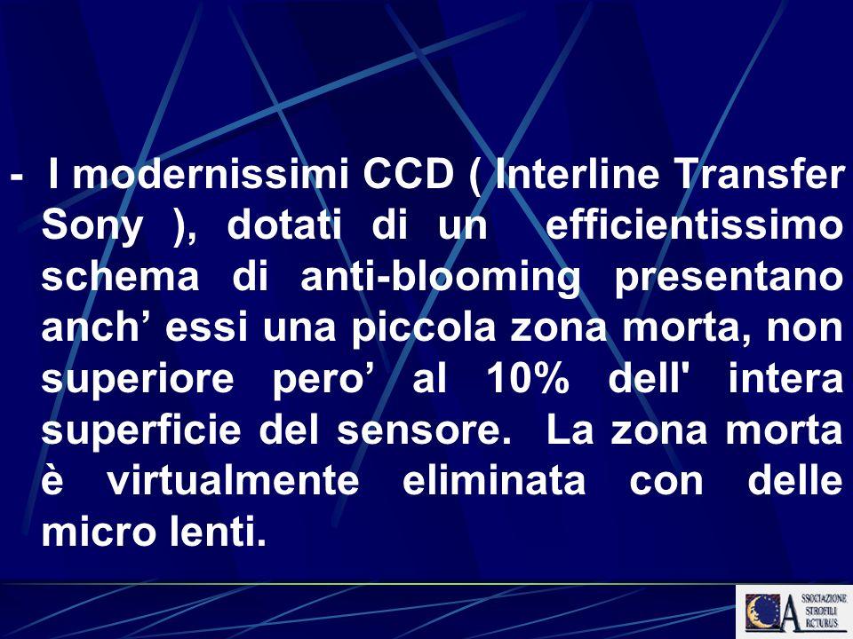 - I modernissimi CCD ( Interline Transfer Sony ), dotati di un efficientissimo schema di anti-blooming presentano anch essi una piccola zona morta, no