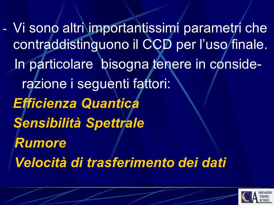 - Vi sono altri importantissimi parametri che contraddistinguono il CCD per luso finale. In particolare bisogna tenere in conside- razione i seguenti