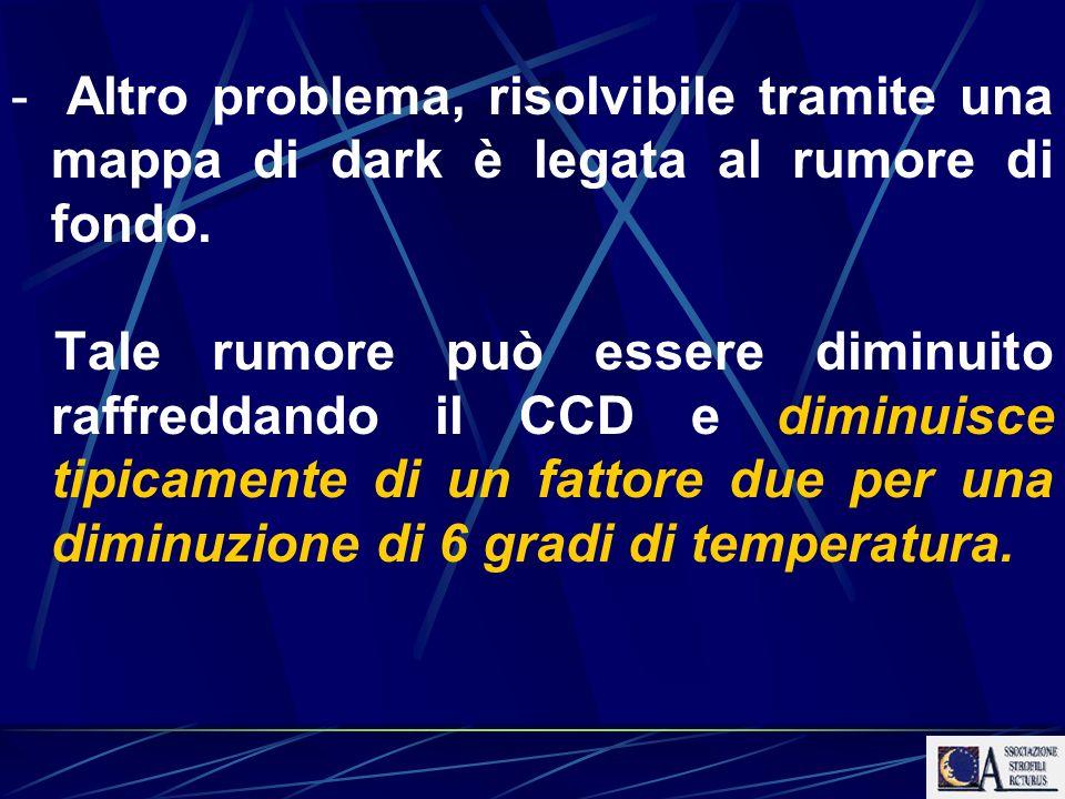 - Altro problema, risolvibile tramite una mappa di dark è legata al rumore di fondo. Tale rumore può essere diminuito raffreddando il CCD e diminuisce