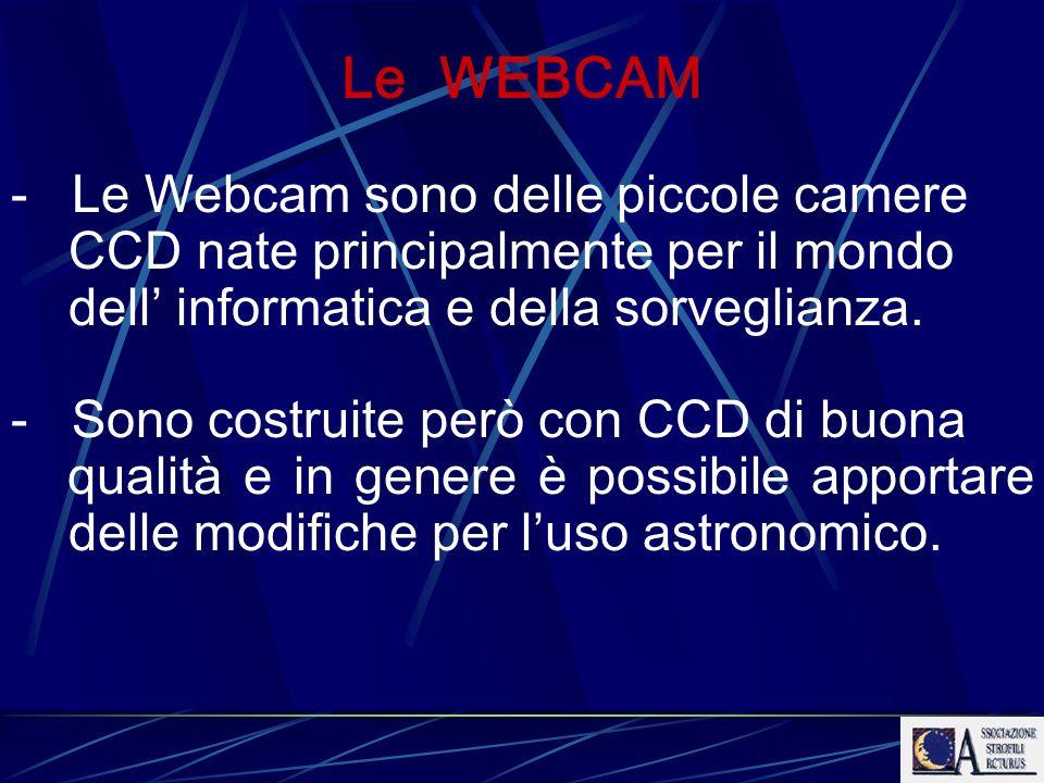Le WEBCAM - Le Webcam sono delle piccole camere CCD nate principalmente per il mondo dell informatica e della sorveglianza. - Sono costruite però con