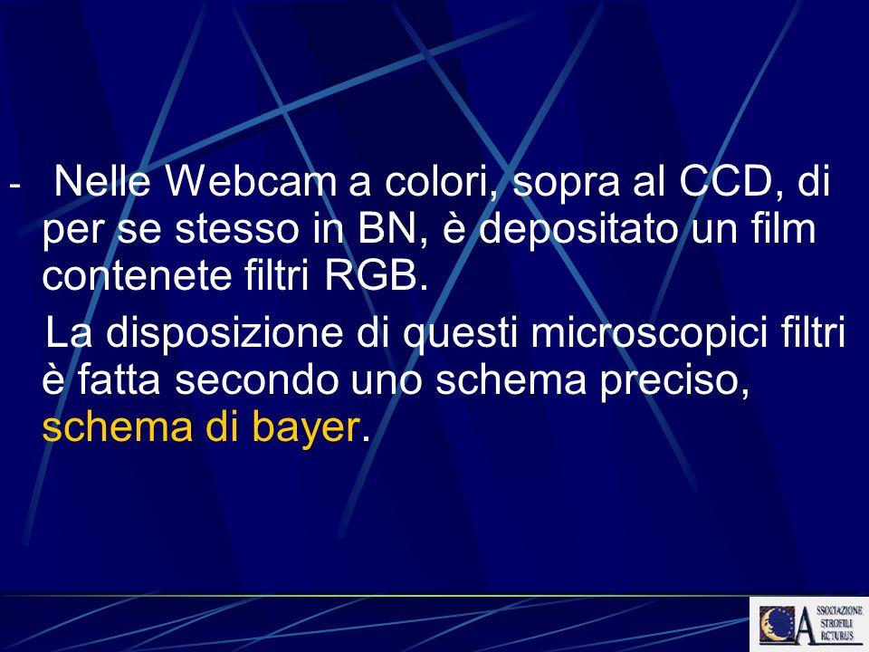- Nelle Webcam a colori, sopra al CCD, di per se stesso in BN, è depositato un film contenete filtri RGB. La disposizione di questi microscopici filtr