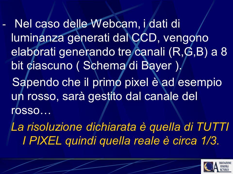 - Nel caso delle Webcam, i dati di luminanza generati dal CCD, vengono elaborati generando tre canali (R,G,B) a 8 bit ciascuno ( Schema di Bayer ). Sa